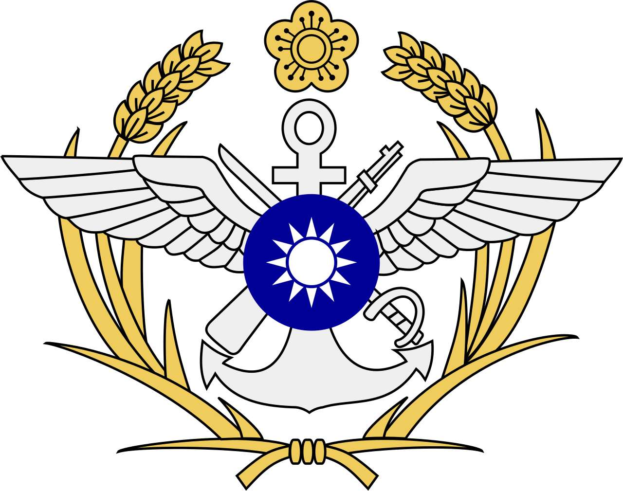 Ministry of National Defense R.O.C
